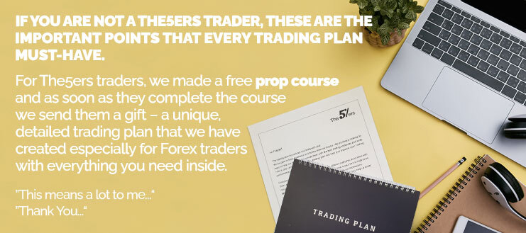 The 5%ers Trading Plan