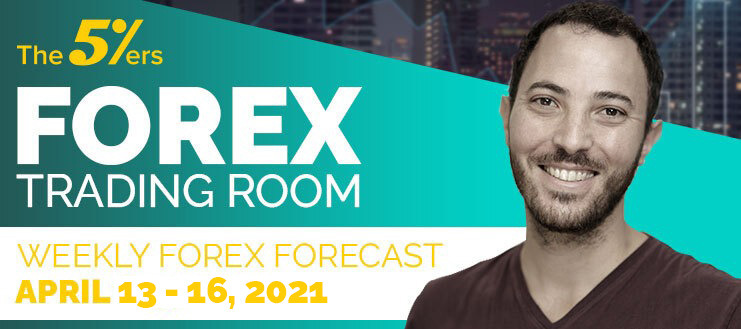 Forex Trading Room on April 13 - 16, 2021 – How to take counter-trend trades.