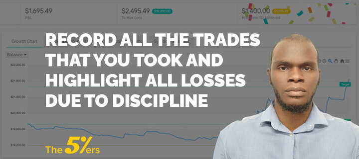 Record All The Trades That You Took and Highlight All Losses Due to Discipline