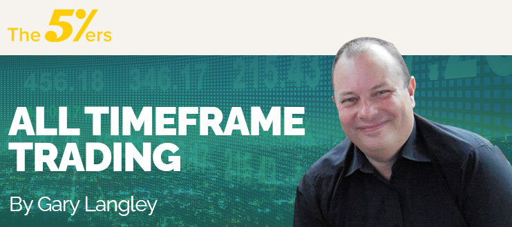 All Timeframe Trading - Gary Langley defines entries and exits using the forex high timeframes.