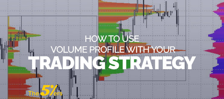 How to Use Volume Profile With Your Trading Strategy