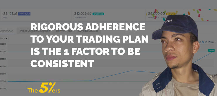 Rigorous Adherence to Your Trading Plan is the 1 Factor to be Consistent