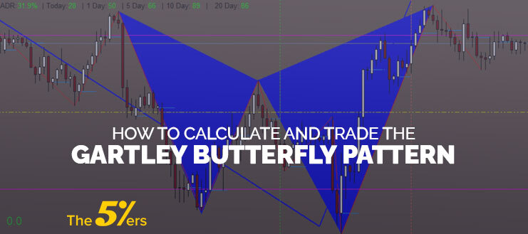 How to Calculate and Trade the Gartley Butterfly Pattern?