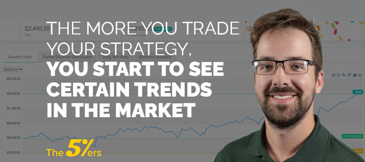 The More You Trade Your Strategy, You Start to See Certain Trends in The Market.