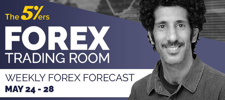 Forex Trading Room on May 24 – 28, 2021 – How S&D Levels Work