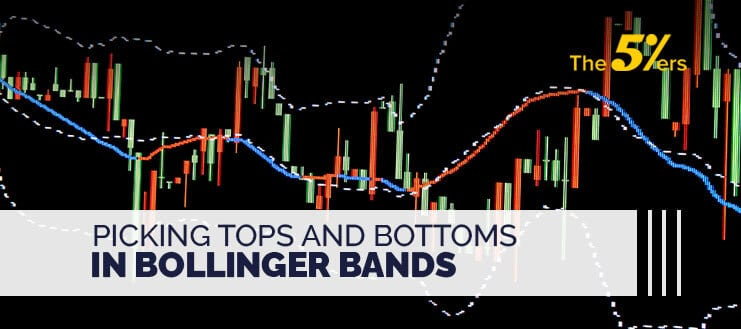 Picking Tops and Bottoms in Bollinger Bands