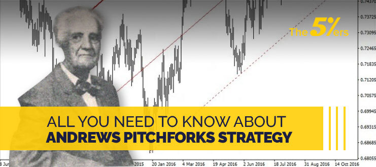 All You Need to Know About Andrews Pitchforks Strategy