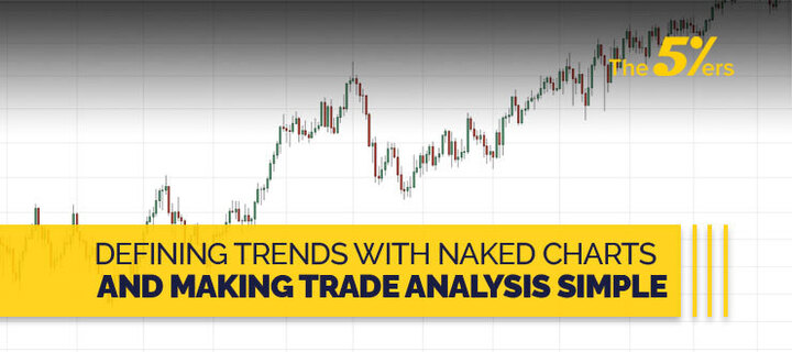 Defining Trends with Naked Charts and Making Trade Analysis Simple