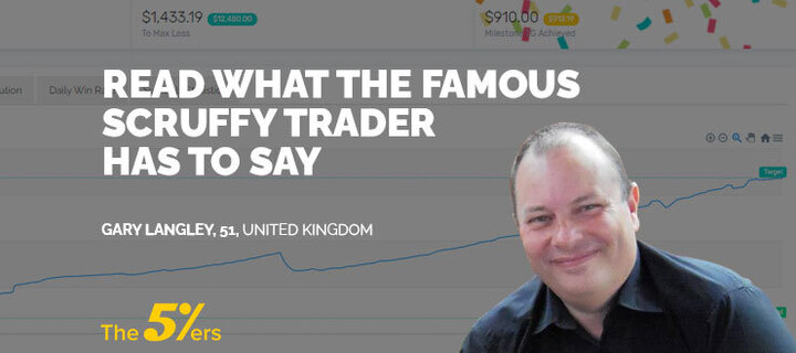 Read What The Famous Scruffy Trader Has To Say