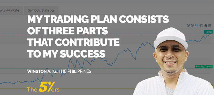 My Trading Plan Consists of 3 Parts That Contribute to My Success