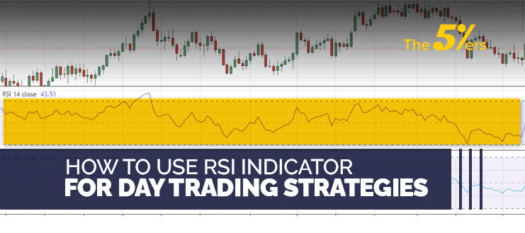 How to Use RSI Indicator For Day Trading Strategies