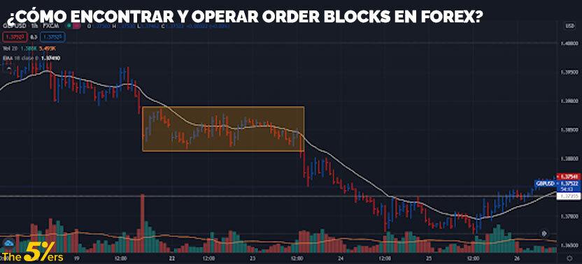 ¿Cómo encontrar y operar order blocks en forex?