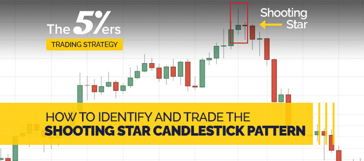 How To Identify and Trade the Shooting Star Candlestick Pattern