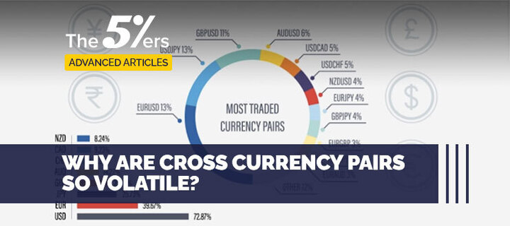 Why Are Cross Currency Pairs so Volatile?