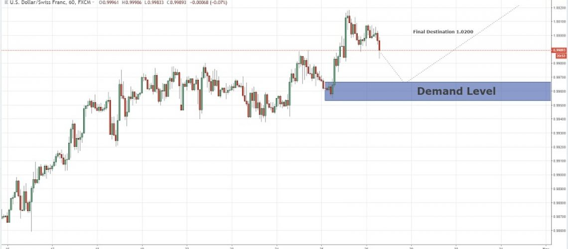 continuation buy position usdchf 26-10